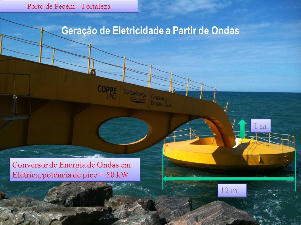 Conversor de Energia de Ondas em Elétrica, potência de pico = 50 kW Porto de Pecém – Fortaleza 1 m 12 m Geração de Eletricidade a Partir de Ondas