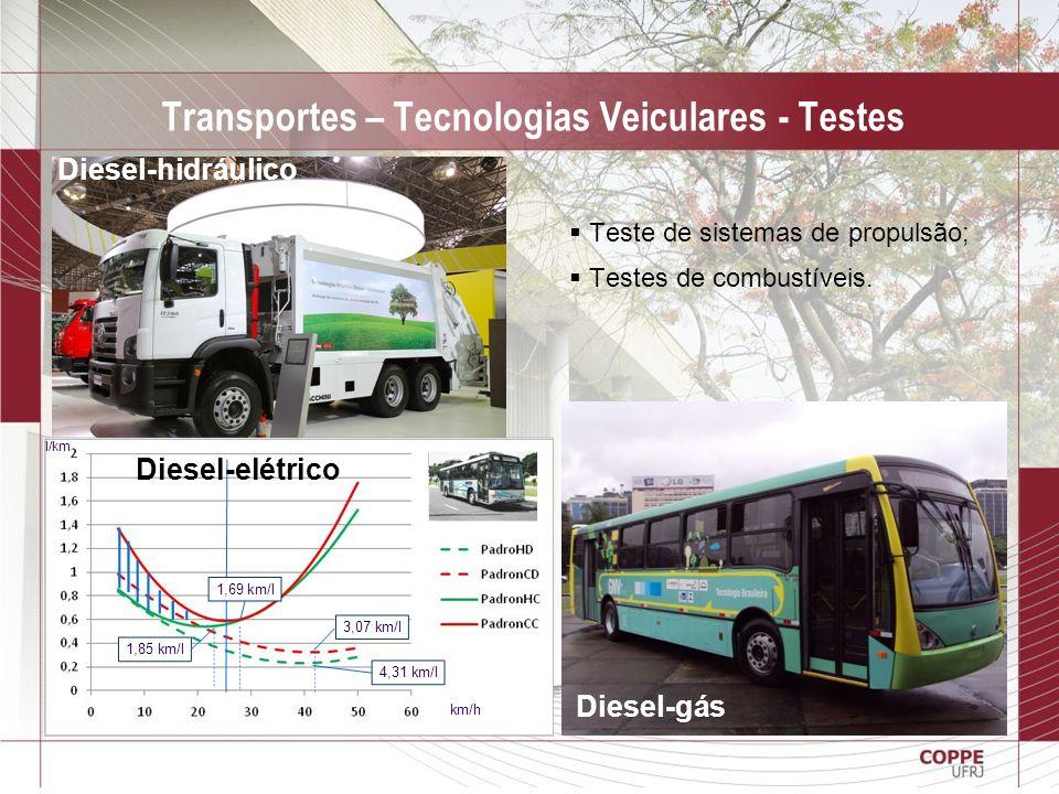 Transportes – Tecnologias Veiculares - Testes Teste de sistemas de propulsão; Testes de combustíveis. Diesel-hidráulico Diesel-gás Diesel-elétrico