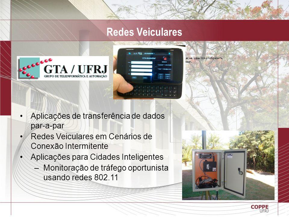 30 Redes Veiculares Aplicações de transferência de dados par-a-par Redes Veiculares em Cenários de Conexão Intermitente Aplicações para Cidades Inteli