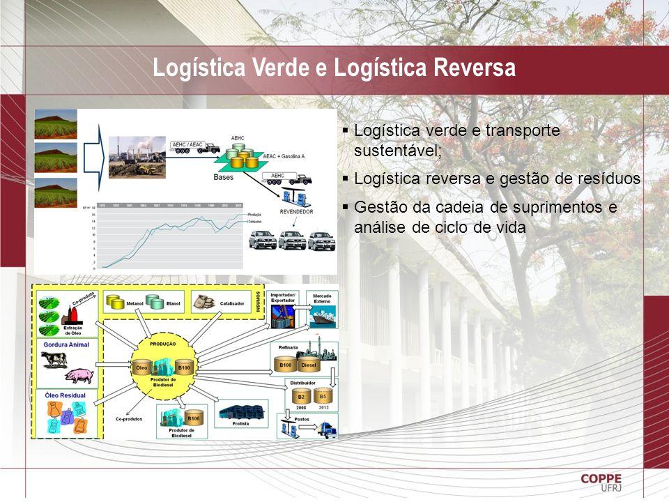 Logística verde e transporte sustentável; Logística reversa e gestão de resíduos Gestão da cadeia de suprimentos e análise de ciclo de vida Logística