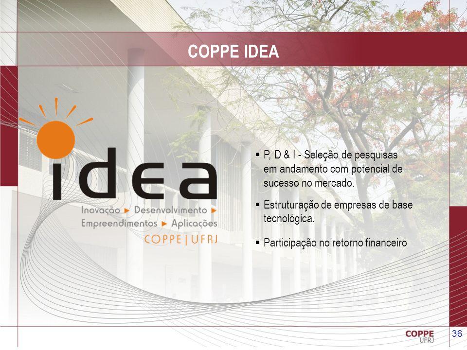36 COPPE IDEA P, D & I - Seleção de pesquisas em andamento com potencial de sucesso no mercado. Estruturação de empresas de base tecnológica. Particip