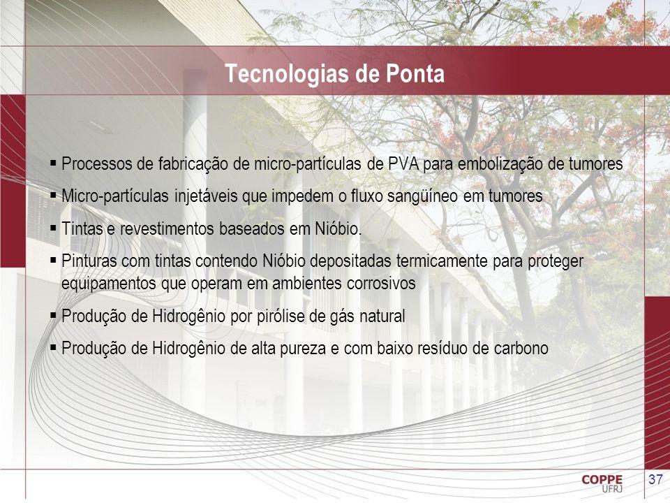 37 Tecnologias de Ponta Processos de fabricação de micro-partículas de PVA para embolização de tumores Micro-partículas injetáveis que impedem o fluxo