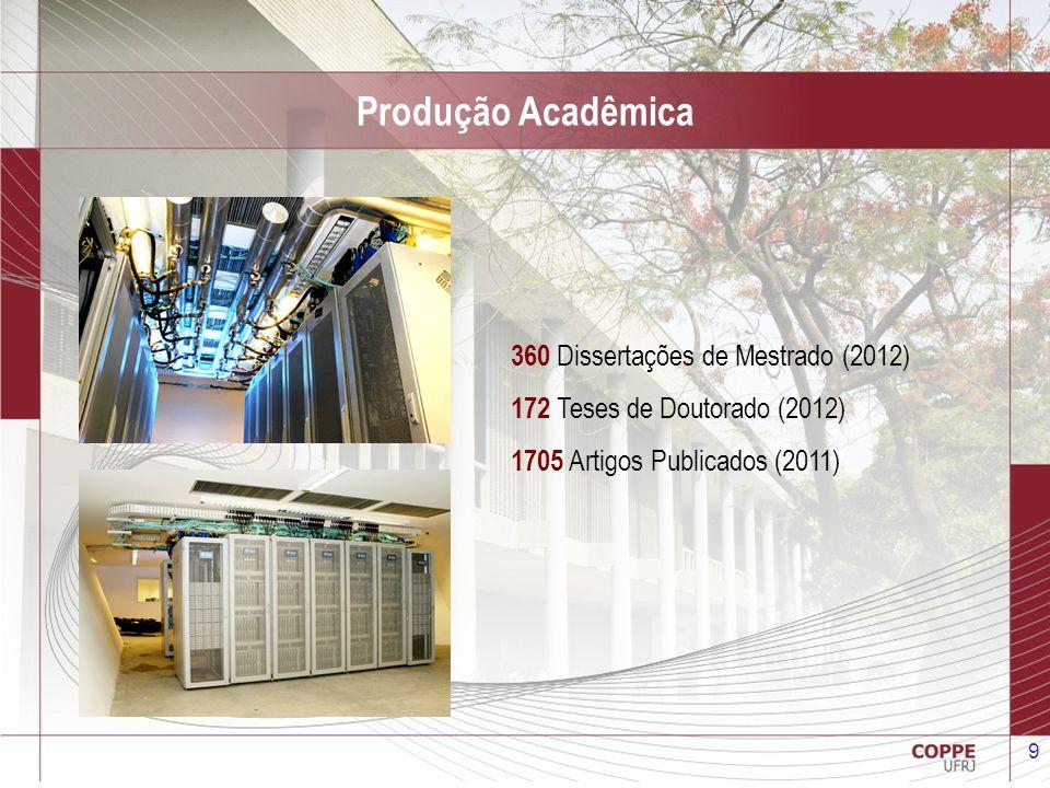 9 Produção Acadêmica 360 Dissertações de Mestrado (2012) 172 Teses de Doutorado (2012) 1705 Artigos Publicados (2011)