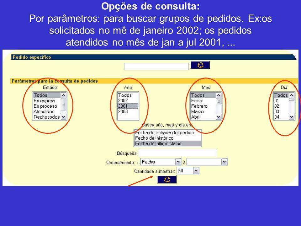 Opções de consulta: Por parâmetros: para buscar grupos de pedidos. Ex:os solicitados no mê de janeiro 2002; os pedidos atendidos no mês de jan a jul 2