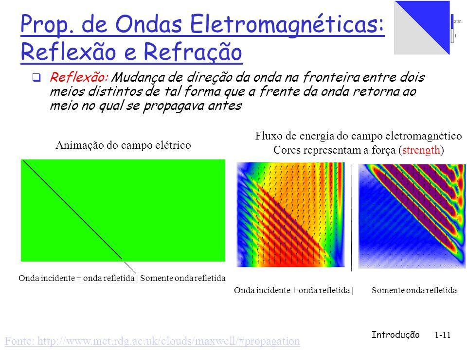 Introdução1-11 Prop. de Ondas Eletromagnéticas: Reflexão e Refração Reflexão: Mudança de direção da onda na fronteira entre dois meios distintos de ta
