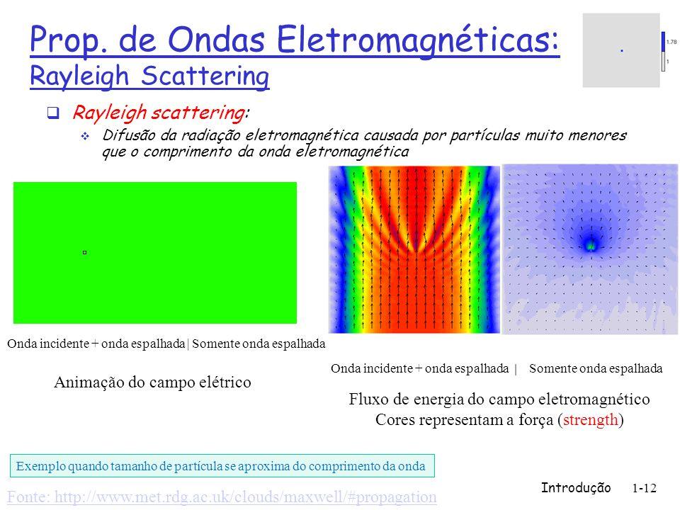 Introdução1-12 Prop. de Ondas Eletromagnéticas: Rayleigh Scattering Rayleigh scattering: Difusão da radiação eletromagnética causada por partículas mu
