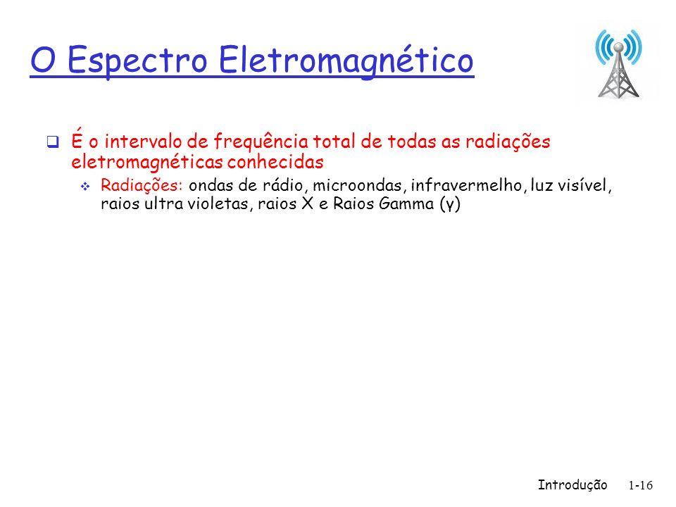 Introdução1-16 O Espectro Eletromagnético É o intervalo de frequência total de todas as radiações eletromagnéticas conhecidas Radiações: ondas de rádio, microondas, infravermelho, luz visível, raios ultra violetas, raios X e Raios Gamma (γ)