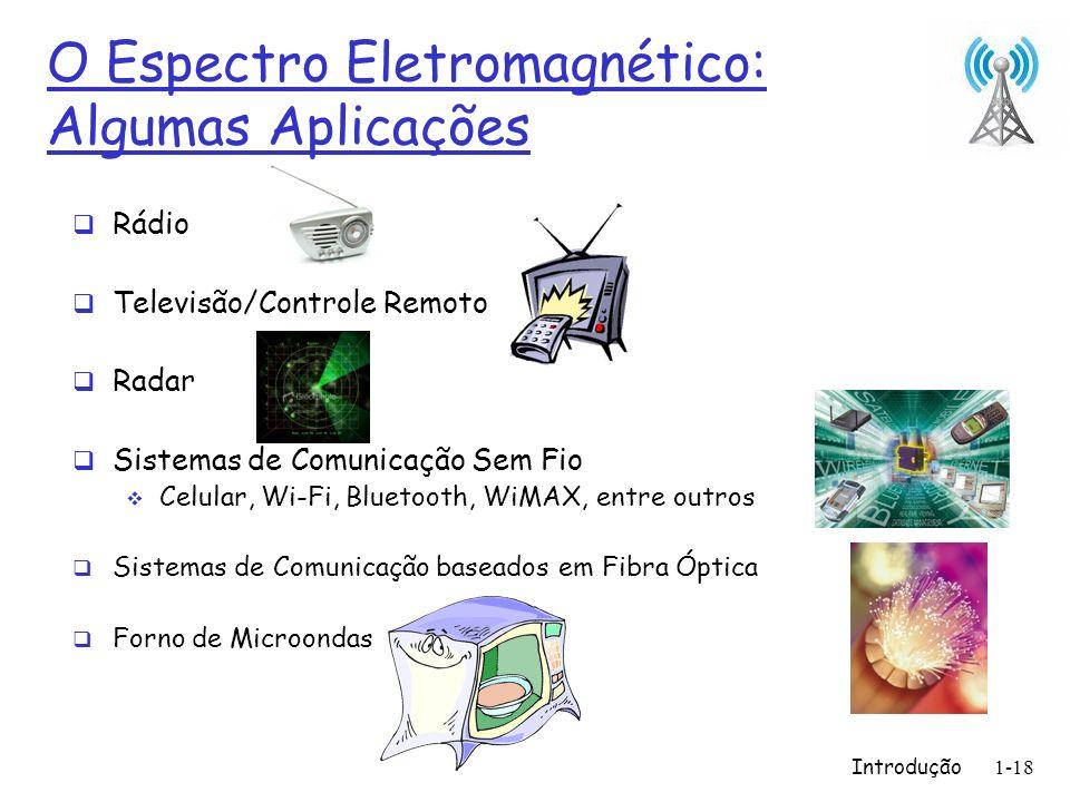Introdução1-18 O Espectro Eletromagnético: Algumas Aplicações Rádio Televisão/Controle Remoto Radar Sistemas de Comunicação Sem Fio Celular, Wi-Fi, Bl