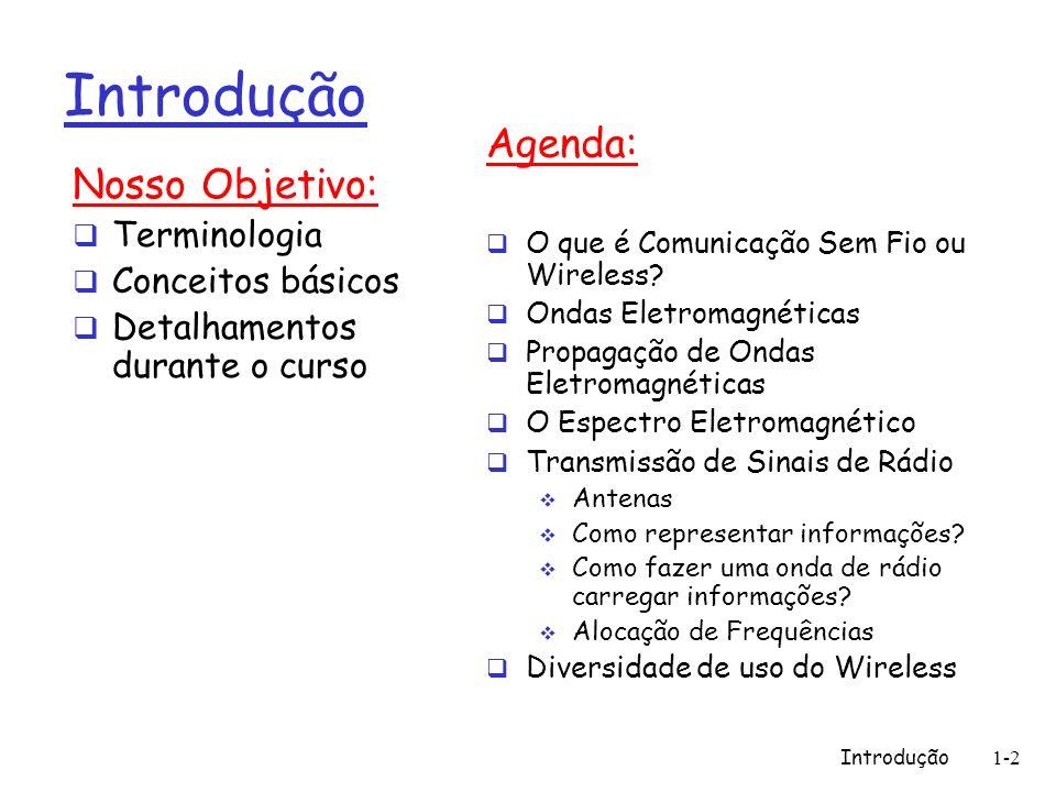 Introdução1-2 Introdução Nosso Objetivo: Terminologia Conceitos básicos Detalhamentos durante o curso Agenda: O que é Comunicação Sem Fio ou Wireless?