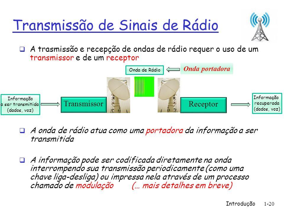 Introdução1-20 Transmissão de Sinais de Rádio A trasmissão e recepção de ondas de rádio requer o uso de um transmissor e de um receptor A onda de rádi