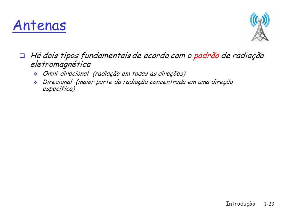 Introdução1-23 Antenas Há dois tipos fundamentais de acordo com o padrão de radiação eletromagnética Omni-direcional (radiação em todas as direções) D
