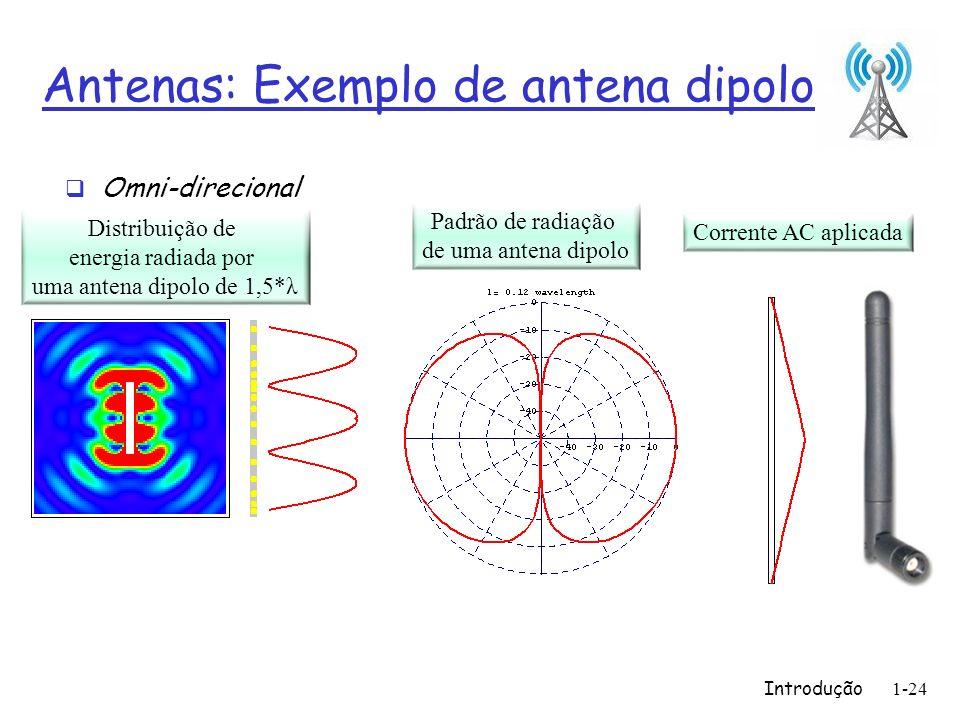Introdução1-24 Antenas: Exemplo de antena dipolo Omni-direcional Padrão de radiação de uma antena dipolo Corrente AC aplicada Distribuição de energia radiada por uma antena dipolo de 1,5*λ