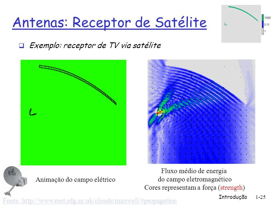 Introdução1-25 Antenas: Receptor de Satélite Exemplo: receptor de TV via satélite Animação do campo elétrico Fluxo médio de energia do campo eletromagnético Cores representam a força (strength) Fonte: http://www.met.rdg.ac.uk/clouds/maxwell/#propagation
