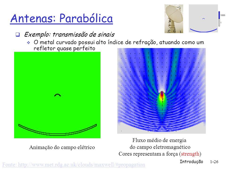 Introdução1-26 Antenas: Parabólica Exemplo: transmissão de sinais O metal curvado possui alto índice de refração, atuando como um refletor quase perfeito Animação do campo elétrico Fluxo médio de energia do campo eletromagnético Cores representam a força (strength) Fonte: http://www.met.rdg.ac.uk/clouds/maxwell/#propagation