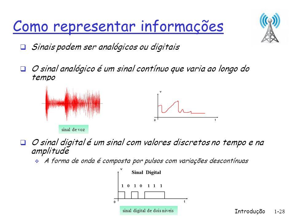 Introdução1-28 Como representar informações Sinais podem ser analógicos ou digitais O sinal analógico é um sinal contínuo que varia ao longo do tempo O sinal digital é um sinal com valores discretos no tempo e na amplitude A forma de onda é composta por pulsos com variações descontínuas sinal de voz sinal digital de dois níveis