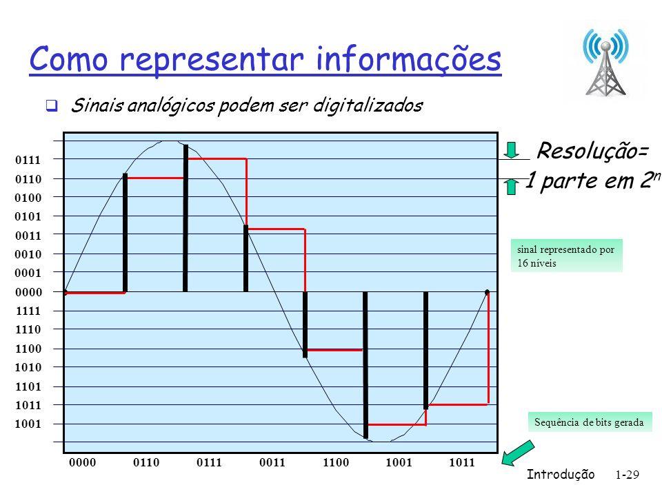 Introdução1-29 Como representar informações Sinais analógicos podem ser digitalizados 0000 1111 1110 1101 1100 1011 1010 1001 0001 0010 0011 0100 0101
