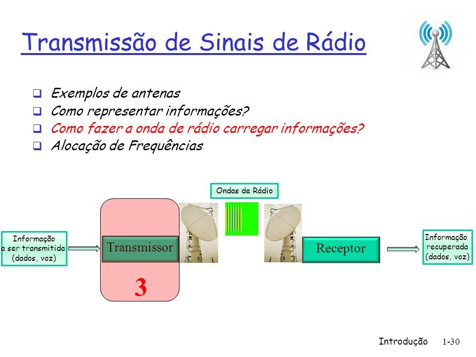 Introdução1-30 Transmissão de Sinais de Rádio Exemplos de antenas Como representar informações? Como fazer a onda de rádio carregar informações? Aloca