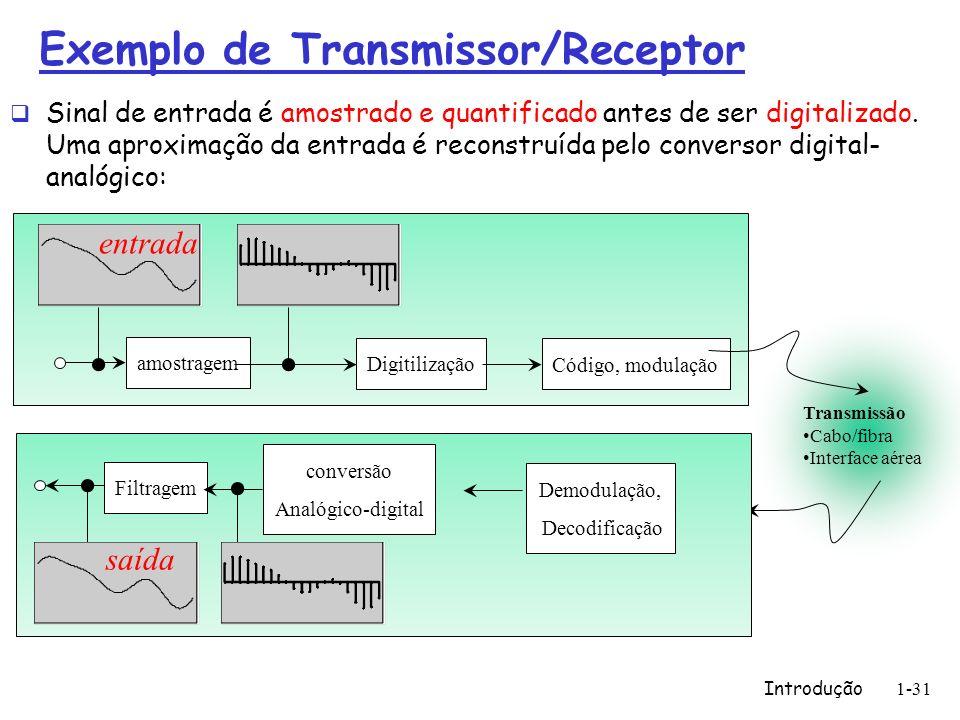 Exemplo de Transmissor/Receptor Sinal de entrada é amostrado e quantificado antes de ser digitalizado. Uma aproximação da entrada é reconstruída pelo