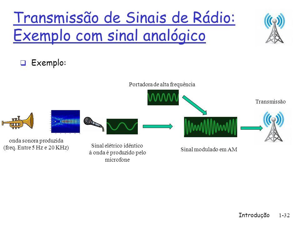 Introdução1-32 Transmissão de Sinais de Rádio: Exemplo com sinal analógico Exemplo: onda sonora produzida (freq. Entre 5 Hz e 20 KHz) Portadora de alt