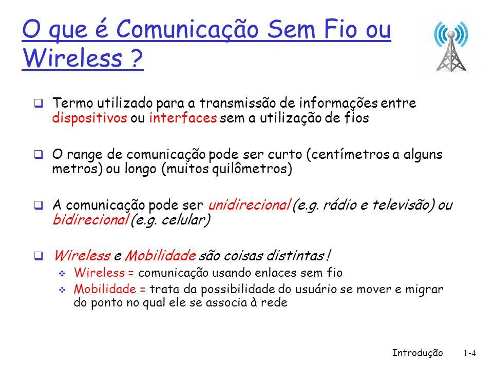 Introdução1-4 O que é Comunicação Sem Fio ou Wireless ? Termo utilizado para a transmissão de informações entre dispositivos ou interfaces sem a utili
