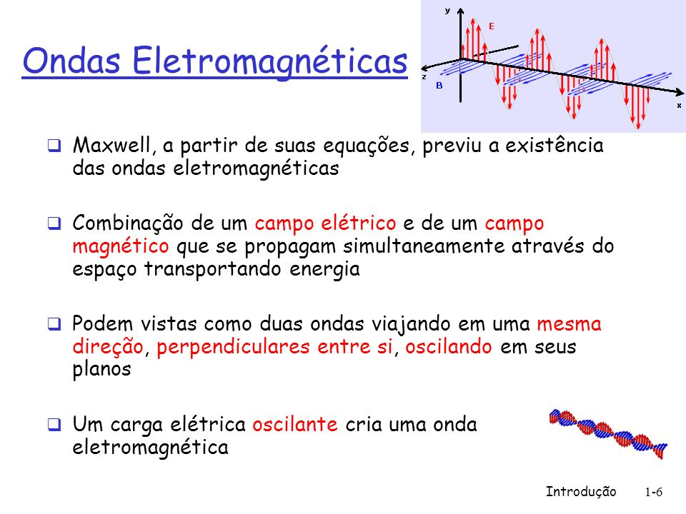 Introdução1-6 Ondas Eletromagnéticas Maxwell, a partir de suas equações, previu a existência das ondas eletromagnéticas Combinação de um campo elétrico e de um campo magnético que se propagam simultaneamente através do espaço transportando energia Podem vistas como duas ondas viajando em uma mesma direção, perpendiculares entre si, oscilando em seus planos Um carga elétrica oscilante cria uma onda eletromagnética