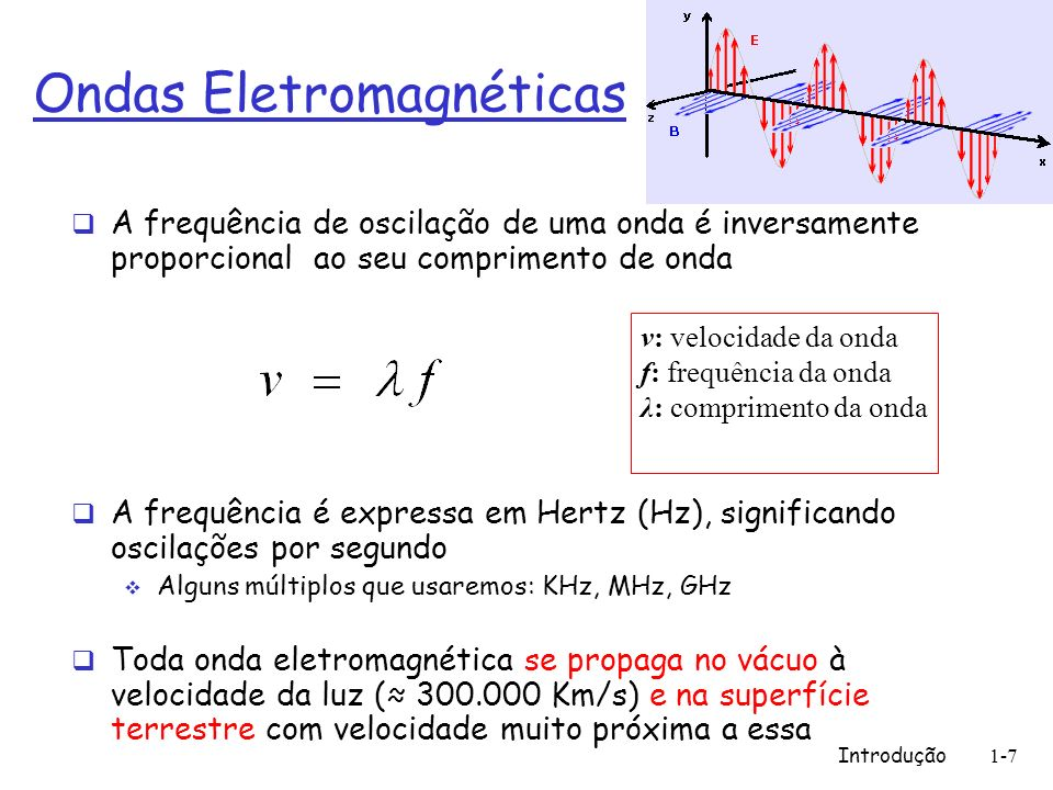 Introdução1-18 O Espectro Eletromagnético: Algumas Aplicações Rádio Televisão/Controle Remoto Radar Sistemas de Comunicação Sem Fio Celular, Wi-Fi, Bluetooth, WiMAX, entre outros Sistemas de Comunicação baseados em Fibra Óptica Forno de Microondas