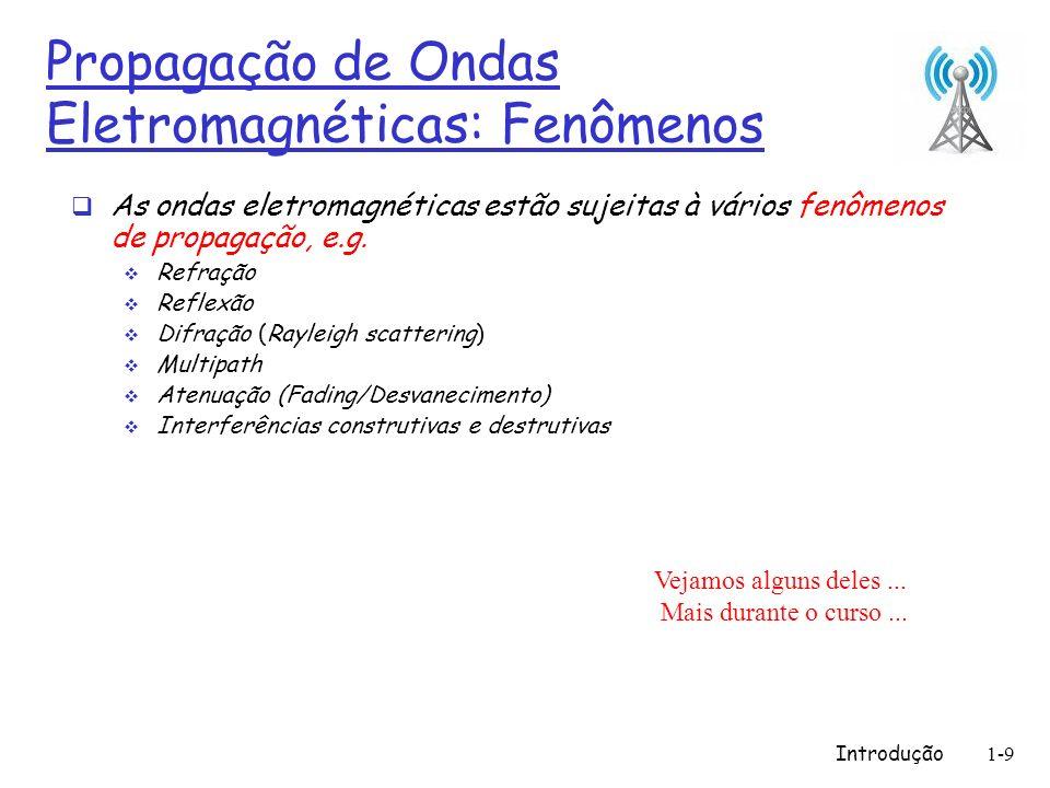 Introdução1-9 Propagação de Ondas Eletromagnéticas: Fenômenos As ondas eletromagnéticas estão sujeitas à vários fenômenos de propagação, e.g. Refração