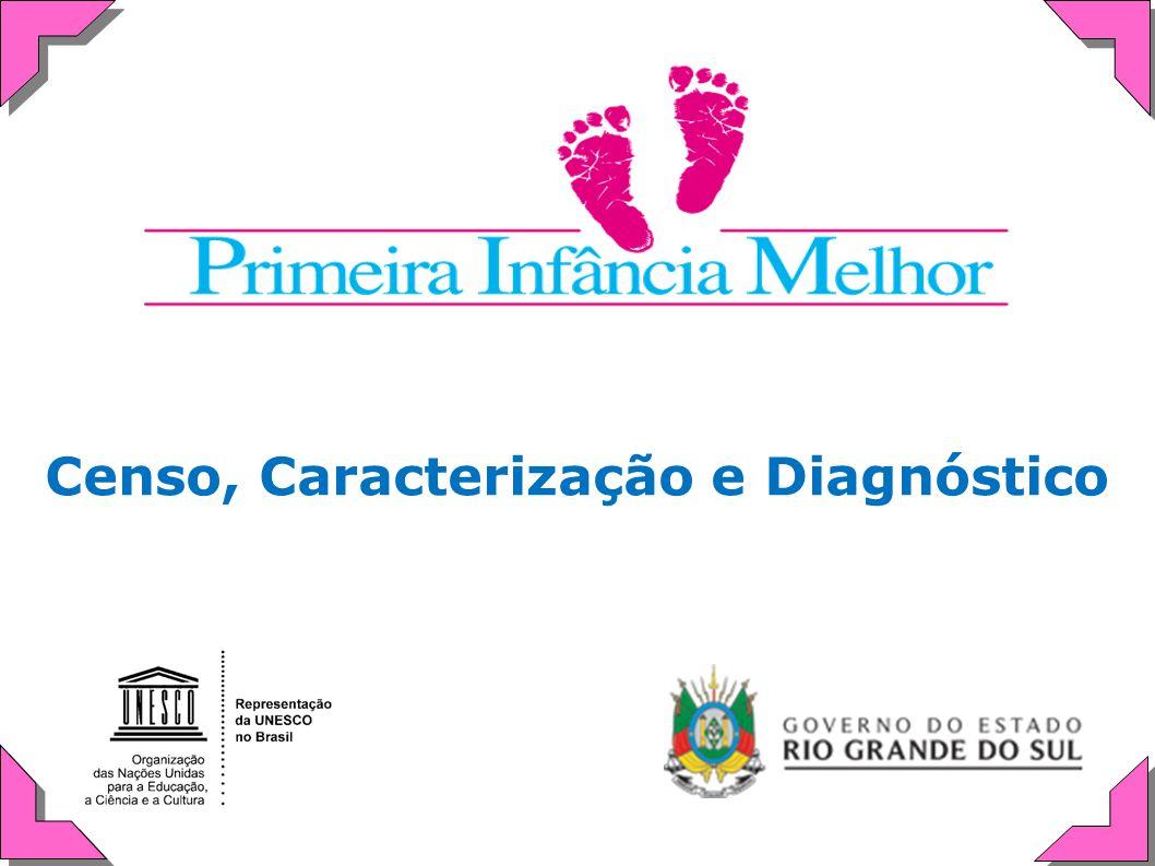 Censo, Caracterização e Diagnóstico