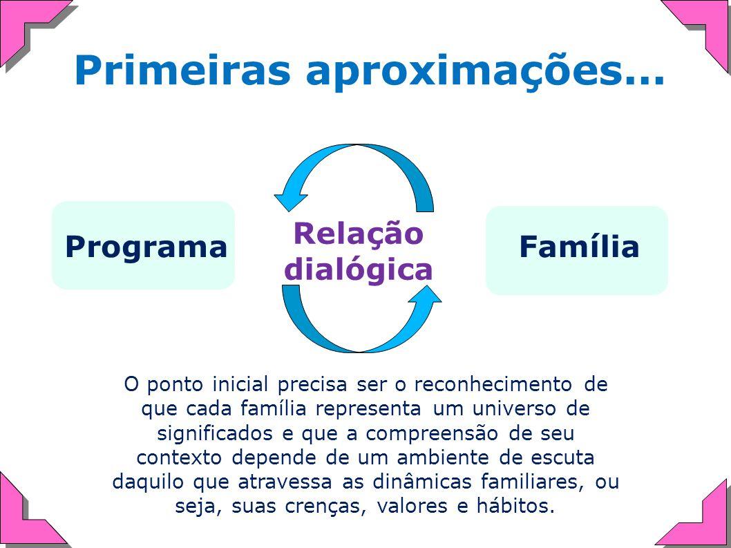 Primeiras aproximações... ProgramaFamília Relação dialógica O ponto inicial precisa ser o reconhecimento de que cada família representa um universo de