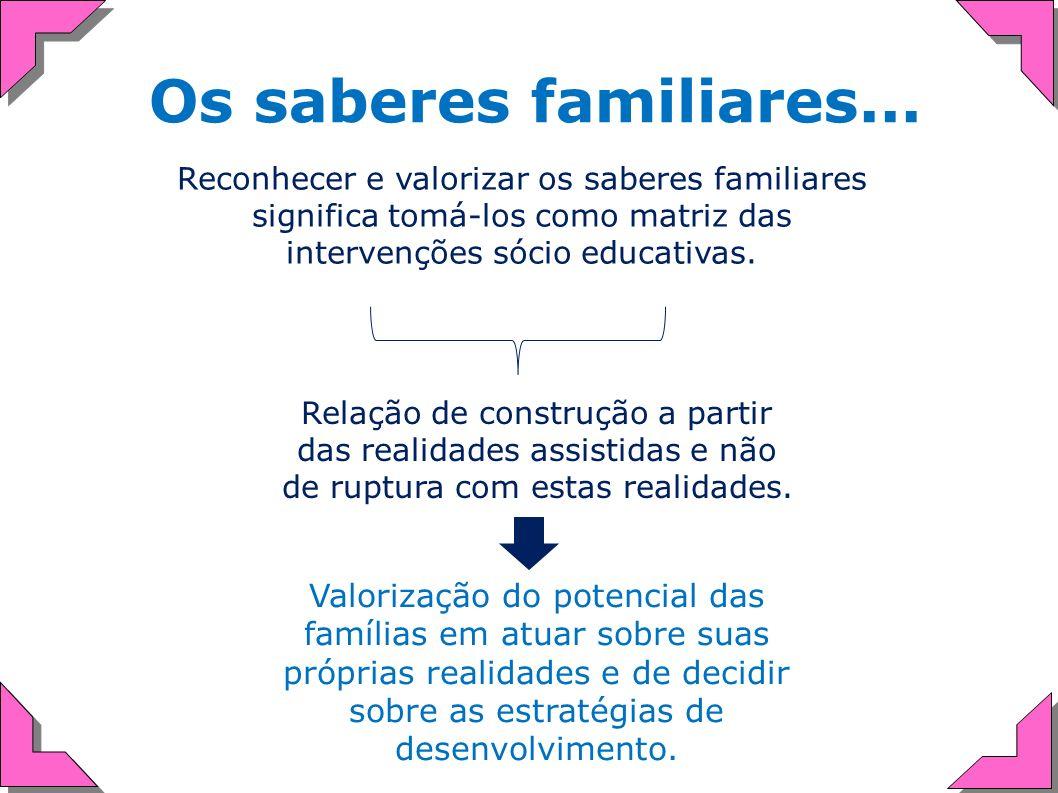 Os saberes familiares... Reconhecer e valorizar os saberes familiares significa tomá-los como matriz das intervenções sócio educativas. Relação de con