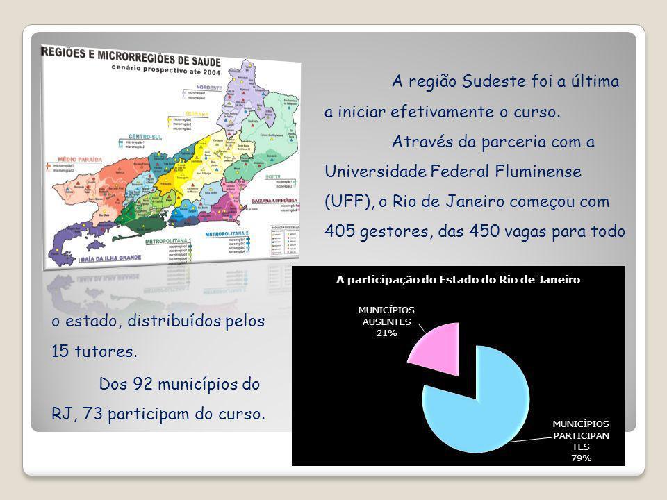 o estado, distribuídos pelos 15 tutores.Dos 92 municípios do RJ, 73 participam do curso.
