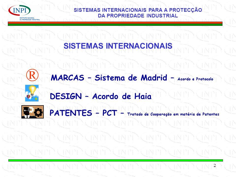 2 SISTEMAS INTERNACIONAIS SISTEMAS INTERNACIONAIS PARA A PROTECÇÃO DA PROPRIEDADE INDUSTRIAL MARCAS – Sistema de Madrid – Acordo e Protocolo PATENTES – PCT – Tratado de Cooperação em matéria de Patentes DESIGN – Acordo de Haia ®
