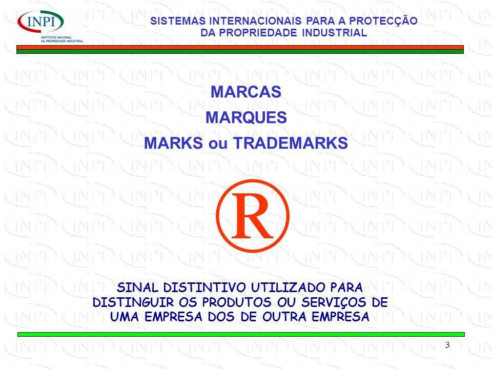 3 MARCAS MARQUES MARKS ou TRADEMARKS SINAL DISTINTIVO UTILIZADO PARA DISTINGUIR OS PRODUTOS OU SERVIÇOS DE UMA EMPRESA DOS DE OUTRA EMPRESA ® SISTEMAS INTERNACIONAIS PARA A PROTECÇÃO DA PROPRIEDADE INDUSTRIAL