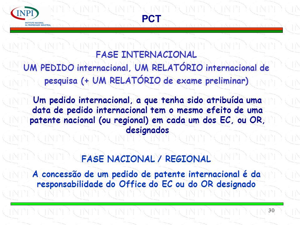 30 FASE INTERNACIONAL UM PEDIDO internacional, UM RELATÓRIO internacional de pesquisa (+ UM RELATÓRIO de exame preliminar) PCT Um pedido internacional, a que tenha sido atribuída uma data de pedido internacional tem o mesmo efeito de uma patente nacional (ou regional) em cada um dos EC, ou OR, designados FASE NACIONAL / REGIONAL A concessão de um pedido de patente internacional é da responsabilidade do Office do EC ou do OR designado