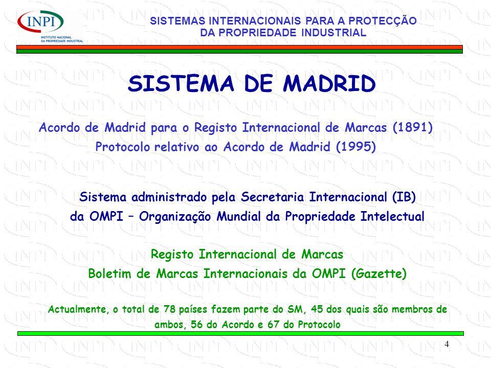 4 Acordo de Madrid para o Registo Internacional de Marcas (1891) Protocolo relativo ao Acordo de Madrid (1995) SISTEMA DE MADRID Sistema administrado pela Secretaria Internacional (IB) da OMPI – Organização Mundial da Propriedade Intelectual Registo Internacional de Marcas Boletim de Marcas Internacionais da OMPI (Gazette) Actualmente, o total de 78 países fazem parte do SM, 45 dos quais são membros de ambos, 56 do Acordo e 67 do Protocolo SISTEMAS INTERNACIONAIS PARA A PROTECÇÃO DA PROPRIEDADE INDUSTRIAL
