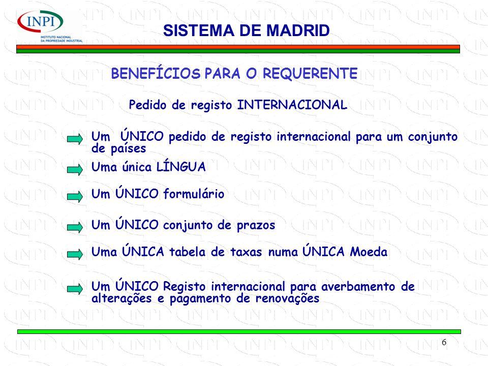 6 BENEFÍCIOS PARA O REQUERENTE SISTEMA DE MADRID Um ÚNICO pedido de registo internacional para um conjunto de países Pedido de registo INTERNACIONAL Um ÚNICO formulário Uma única LÍNGUA Um ÚNICO conjunto de prazos Uma ÚNICA tabela de taxas numa ÚNICA Moeda Um ÚNICO Registo internacional para averbamento de alterações e pagamento de renovações