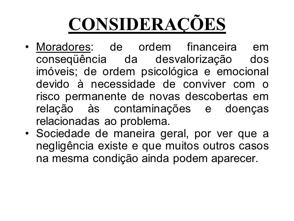 CONSIDERAÇÕES Moradores: de ordem financeira em conseqüência da desvalorização dos imóveis; de ordem psicológica e emocional devido à necessidade de c