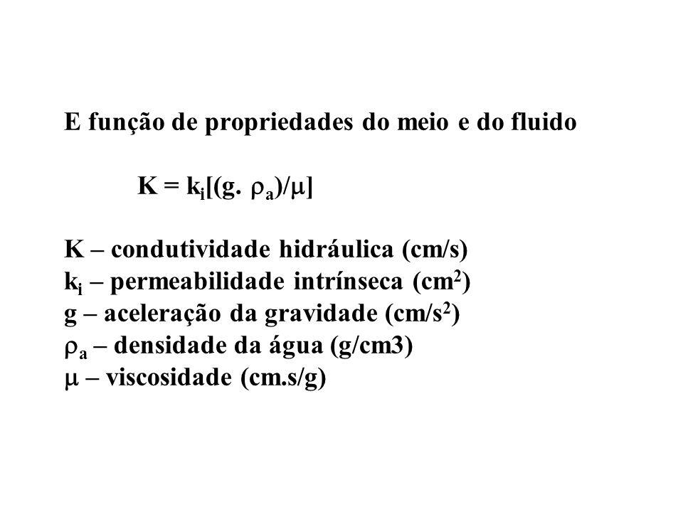 E função de propriedades do meio e do fluido K = k i [(g. a )/ ] K – condutividade hidráulica (cm/s) k i – permeabilidade intrínseca (cm 2 ) g – acele