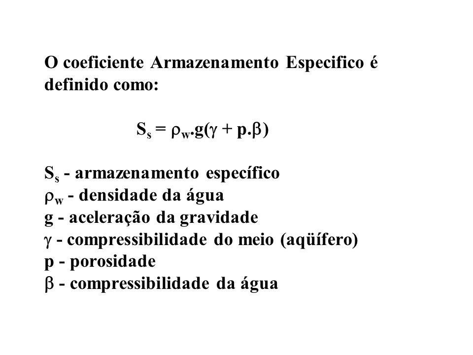 O coeficiente Armazenamento Especifico é definido como: S s = w.g( + p. ) S s - armazenamento específico w - densidade da água g - aceleração da gravi