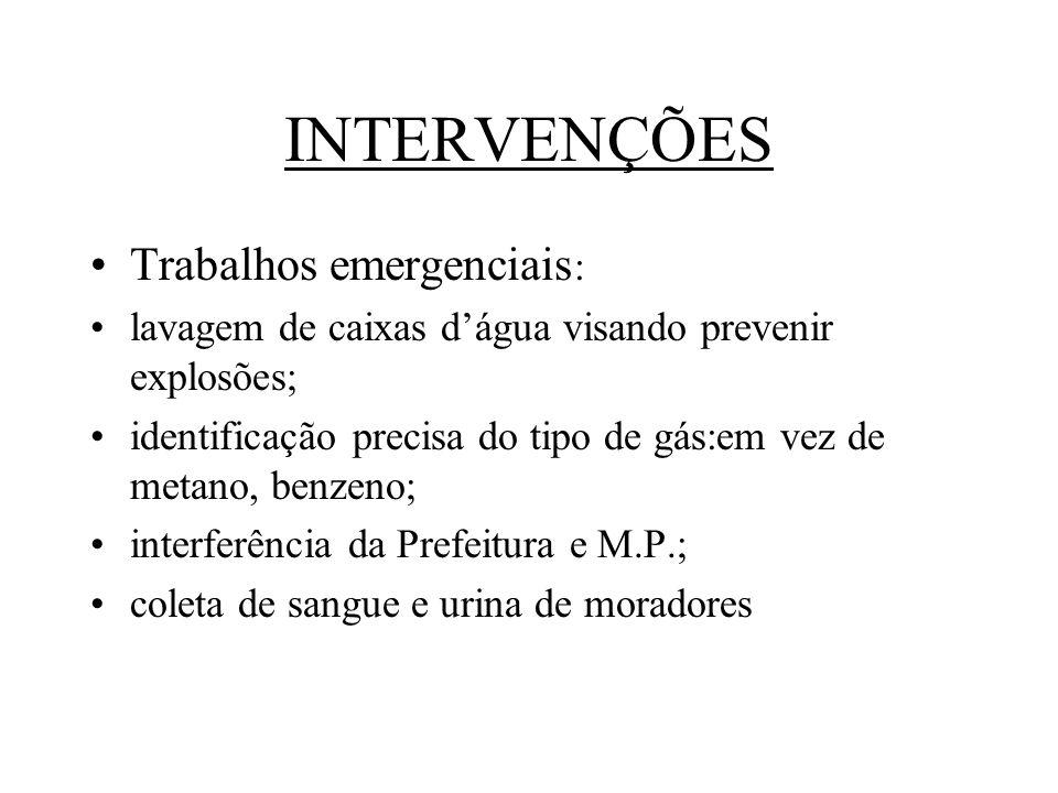 INTERVENÇÕES Trabalhos emergenciais : lavagem de caixas dágua visando prevenir explosões; identificação precisa do tipo de gás:em vez de metano, benze