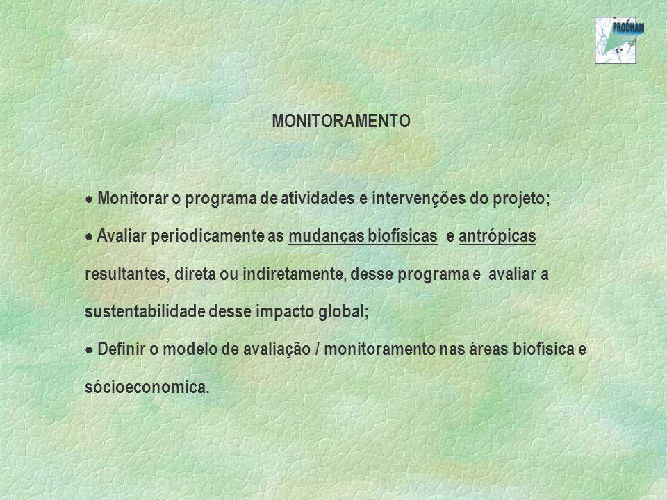 MONITORAMENTO Monitorar o programa de atividades e intervenções do projeto; Avaliar periodicamente as mudanças biofísicas e antrópicas resultantes, direta ou indiretamente, desse programa e avaliar a sustentabilidade desse impacto global; Definir o modelo de avaliação / monitoramento nas áreas biofísica e sócioeconomica.
