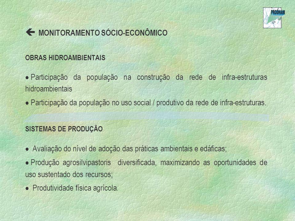 MONITORAMENTO SÓCIO-ECONÔMICO OBRAS HIDROAMBIENTAIS Participação da população na construção da rede de infra-estruturas hidroambientais Participação da população no uso social / produtivo da rede de infra-estruturas.