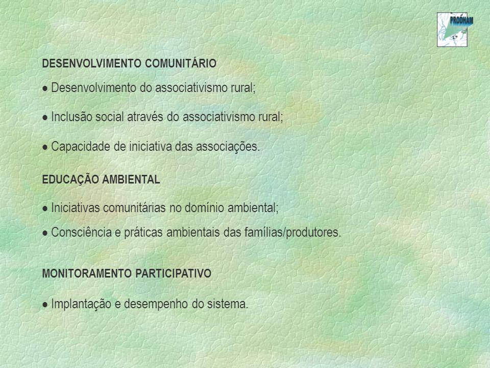 DESENVOLVIMENTO COMUNITÁRIO Desenvolvimento do associativismo rural; Inclusão social através do associativismo rural; Capacidade de iniciativa das associações.