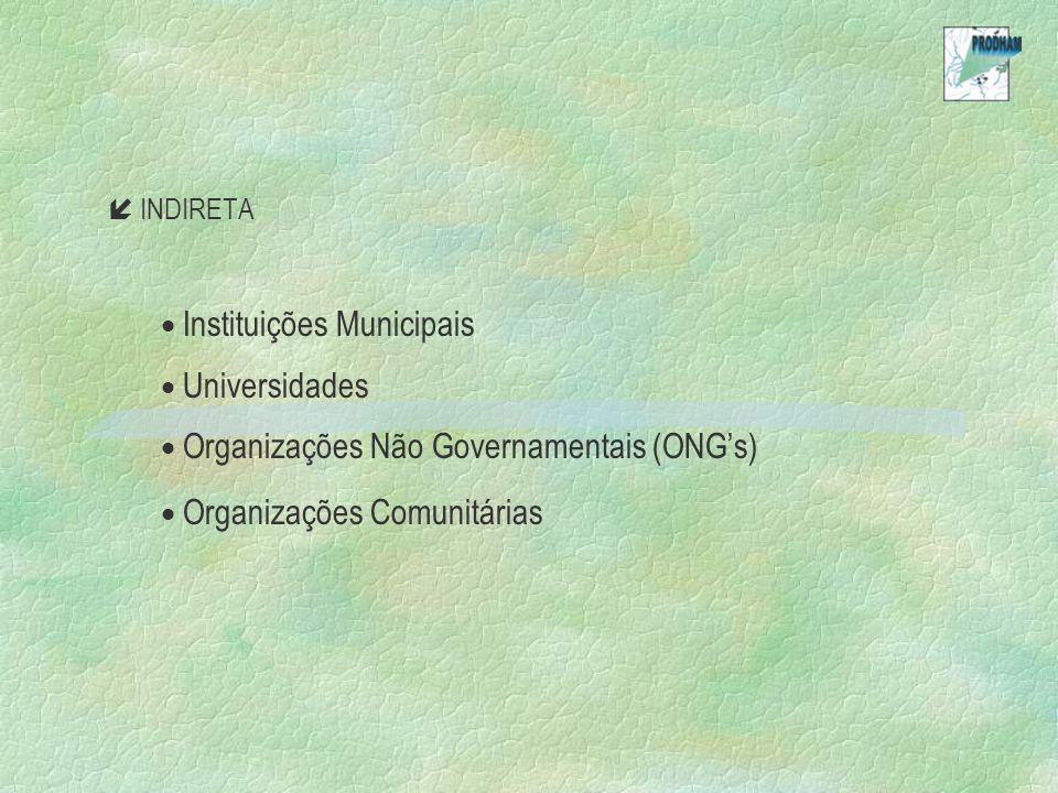 INDIRETA Instituições Municipais Universidades Organizações Não Governamentais (ONGs) Organizações Comunitárias