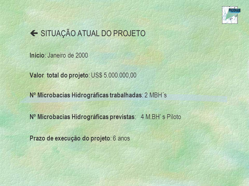 SITUAÇÃO ATUAL DO PROJETO Inicio : Janeiro de 2000 Valor total do projeto : US$ 5.000.000,00 Nº Microbacias Hidrográficas trabalhadas : 2 MBH´s Nº Microbacias Hidrográficas previstas : 4 M.BH s Piloto Prazo de execução do projeto : 6 anos