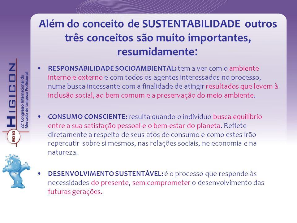 Além do conceito de SUSTENTABILIDADE outros três conceitos são muito importantes, resumidamente : RESPONSABILIDADE SOCIOAMBIENTAL: tem a ver com o amb