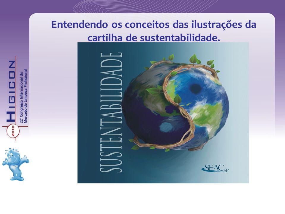Com relação à forma de gestão socialmente responsável (EMPRESA) Preocupar-se com a saúde e segurança de seus clientes ; Possuir uma gestão estratégica voltada à sustentabilidade; Desenvolver a responsabilidade socioambiental no ambiente interno e externo da empresa; Desenvolver um programa interno de voluntariado para atividades sociais e ambientais; Possuir um sistema de compras verdes ; (*) Utilizar preferencialmente produtos que tenham menos impacto na saúde das pessoas e no meio ambiente; Realizar educação socioambintal aos colaboradores periodicamente; Orientar clientes e colaboradores quanto à correta utilização de produtos na remoção das sujidades, entre outras...