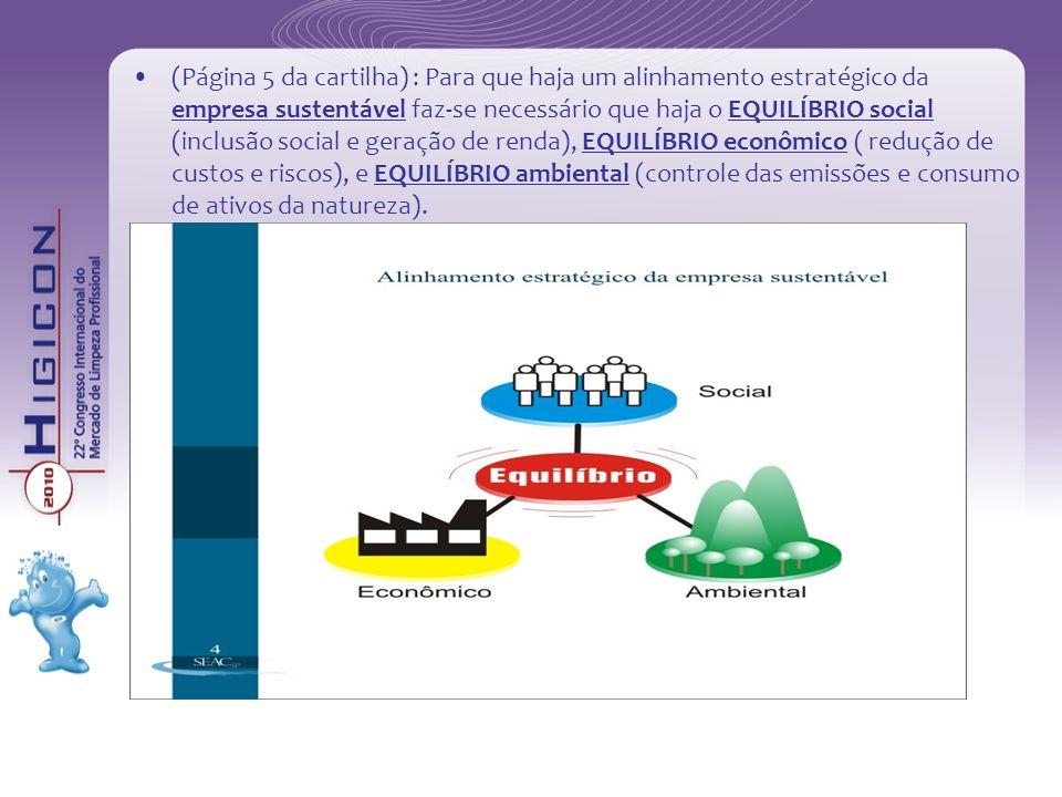 (Página 5 da cartilha) : Para que haja um alinhamento estratégico da empresa sustentável faz-se necessário que haja o EQUILÍBRIO social (inclusão soci