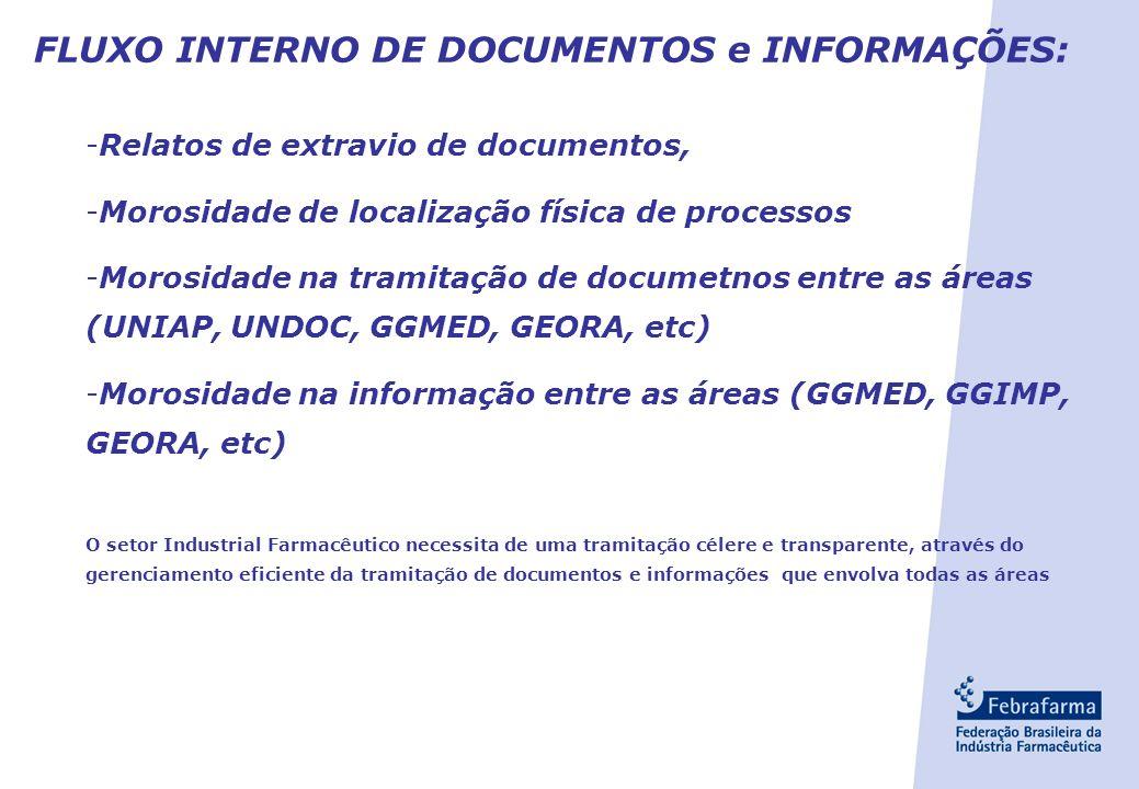 FLUXO INTERNO DE DOCUMENTOS e INFORMAÇÕES: -Relatos de extravio de documentos, -Morosidade de localização física de processos -Morosidade na tramitação de documetnos entre as áreas (UNIAP, UNDOC, GGMED, GEORA, etc) -Morosidade na informação entre as áreas (GGMED, GGIMP, GEORA, etc) O setor Industrial Farmacêutico necessita de uma tramitação célere e transparente, através do gerenciamento eficiente da tramitação de documentos e informações que envolva todas as áreas