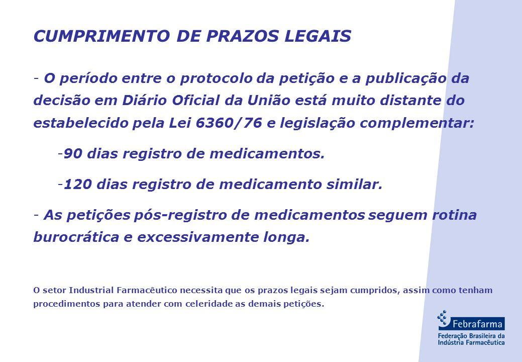 CUMPRIMENTO DE PRAZOS LEGAIS - O período entre o protocolo da petição e a publicação da decisão em Diário Oficial da União está muito distante do estabelecido pela Lei 6360/76 e legislação complementar: -90 dias registro de medicamentos.